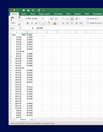 Excel sheet of actual data which will be imported as pandas dataframe in python